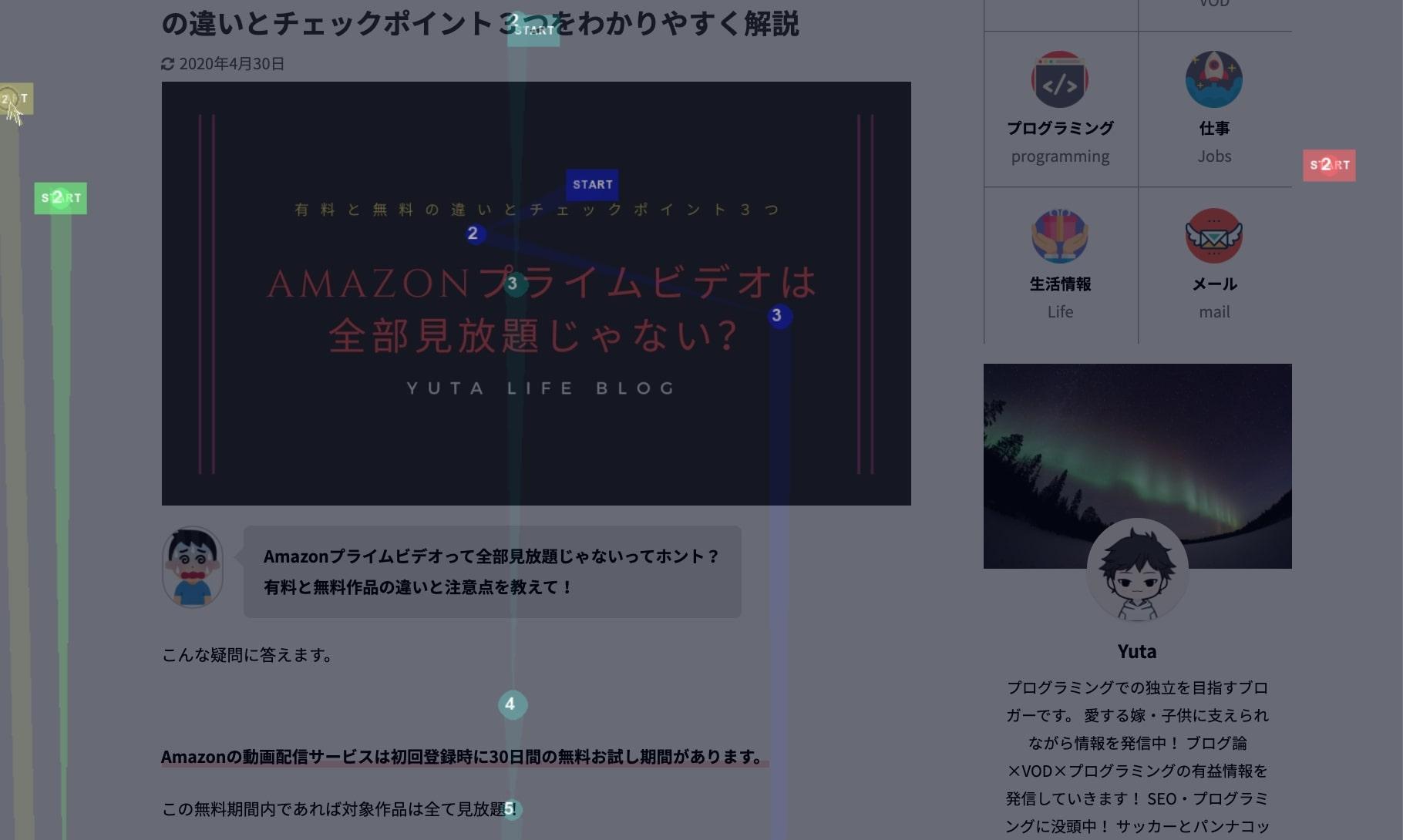 UserHeat(マウス)