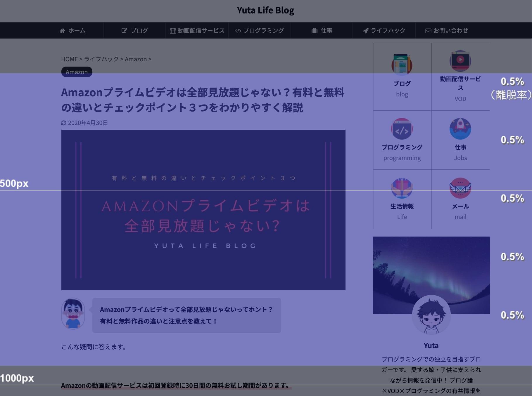 UserHeat(離脱)